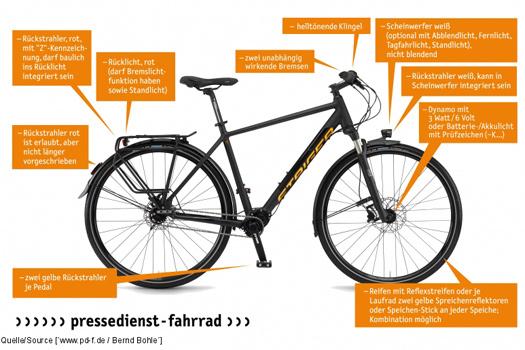 Fahrrad Speichen Beleuchtung Erlaubt | Verkehrssicheres Fahrrad Wichtige Ausrustung Fur Den Strassenverkehr